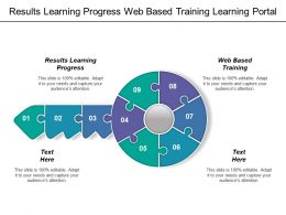 Results Learning Progress Web Based Training Learning Portal