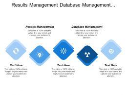 Results Management Database Management Mahanagar Telephone Nigam Limited