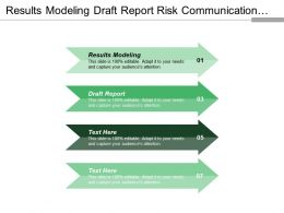 Results Modeling Draft Report Risk Communication Ongoing Interaction Stakeholders