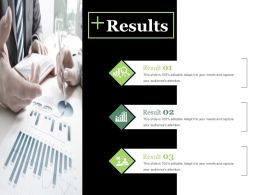Results Ppt Visual Aids Ideas