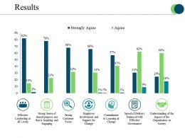Results Presentation Images
