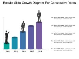 Results Slide Growth Diagram For Consecutive Years
