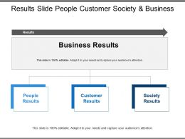 Results Slide People Customer Society And Business