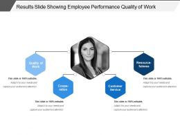 Results Slide Showing Employee Performance Quality Of Work