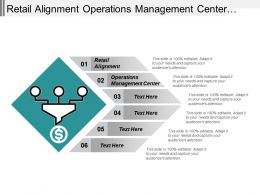 Retail Alignment Operations Management Center Channel Inventory Management Cpb