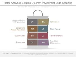 Retail Analytics Solution Diagram Powerpoint Slide Graphics