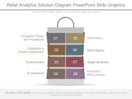 Retail Analytics Solution Diagram Powerpoint Slide Graphics