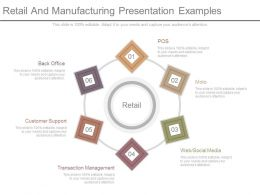 retail and manufacturing presentation examples