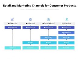Retail And Marketing Channels For Consumer Products