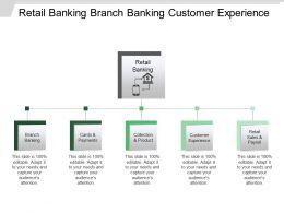 Retail Banking Branch Banking Customer Experience