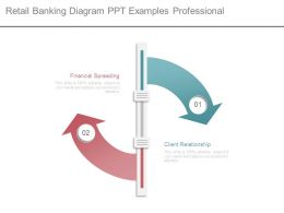 Retail Banking Diagram Ppt Examples Professional