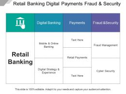 Retail Banking Digital Payments Fraud And Security
