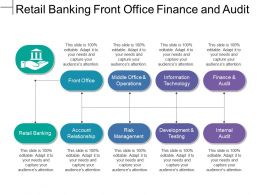 Retail Banking Front Office Finance And Audit