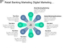 Retail Banking Marketing Digital Marketing Breakdown Client Acquisition Cpb