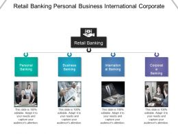 Retail Banking Personal Business International Corporate