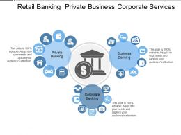 Retail Banking Private Business Corporate Services