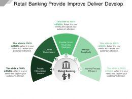 Retail Banking Provide Improve Deliver Develop