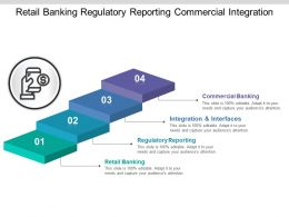 Retail Banking Regulatory Reporting Commercial Integration