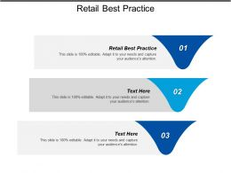 Retail Best Practice Ppt Powerpoint Presentation Icon Shapes Cpb
