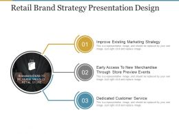 Retail Brand Strategy Presentation Design