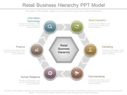 Retail Business Hierarchy Ppt Model