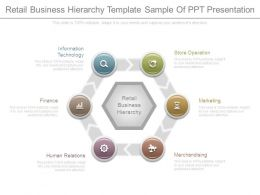 Retail Business Hierarchy Template Sample Of Ppt Presentation