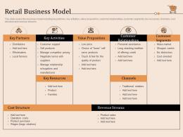 Retail Business Model Retail Store Positioning And Marketing Strategies Ppt Icons