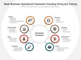 Retail Business Operational Framework Including Hiring And Training