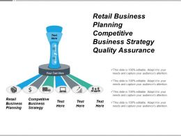 Retail Business Planning Competitive Business Strategy Quality Assurance Cpb