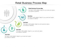Retail Business Process Map Ppt Powerpoint Presentation Portfolio Graphic Images Cpb