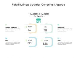 Retail Business Updates Covering 4 Aspects