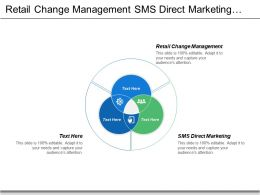 Retail Change Management Sms Direct Marketing Managing Reputation Cpb