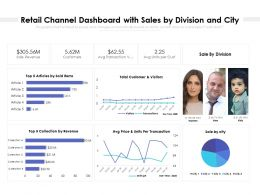 Retail Channel Dashboard With Sales By Division And City