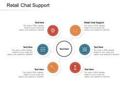 Retail Chat Support Ppt Powerpoint Presentation Portfolio Guidelines Cpb