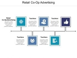 Retail Co Op Advertising Ppt Powerpoint Presentation Summary Good Cpb