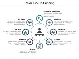 Retail Co Op Funding Ppt Powerpoint Presentation Summary Examples Cpb