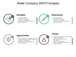 Retail Company SWOT Analysis