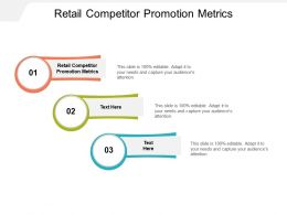 Retail Competitor Promotion Metrics Ppt Powerpoint Presentation Professional Skills Cpb