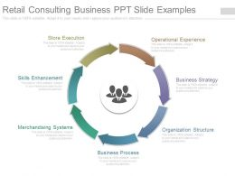 Retail Consulting Business Ppt Slide Examples