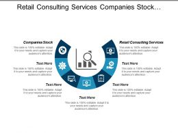 Retail Consulting Services Companies Stock Shopping Centre Marketing Cpb