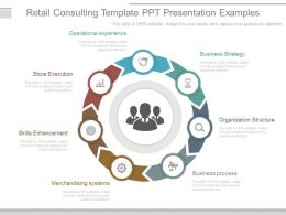 Retail Consulting Template Ppt Presentation Examples