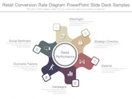 Retail Conversion Rate Diagram Powerpoint Slide Deck Samples