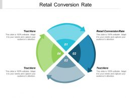 Retail Conversion Rate Ppt Powerpoint Presentation Professional Show Cpb