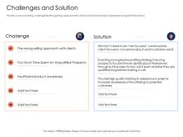 Retail Cross Selling Strategy Challenges And Solution Ppt Powerpoint Presentation Show Samples