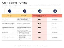Retail Cross Selling Strategy Cross Selling Online Ppt Powerpoint Presentation Summary Inspiration