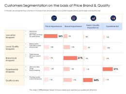 Retail Cross Selling Strategy Customers Segmentation On The Basis Of Price Brand And Quality Ppt Icons