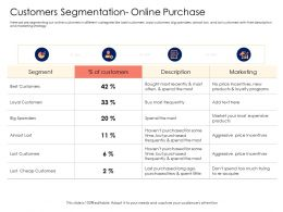 Retail Cross Selling Strategy Customers Segmentation Online Purchase Ppt Powerpoint Presentation Show