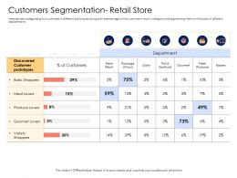Retail Cross Selling Strategy Customers Segmentation Retail Store Ppt Powerpoint Presentation Images