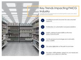 Retail Cross Selling Strategy Key Trends Impacting Fmcg Industry Ppt Powerpoint Portfolio