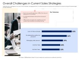 Retail Cross Selling Strategy Overall Challenges In Current Sales Strategies Ppt Powerpoint Rules